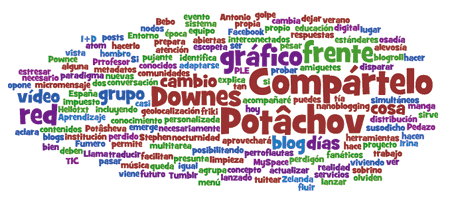 wordle01.png
